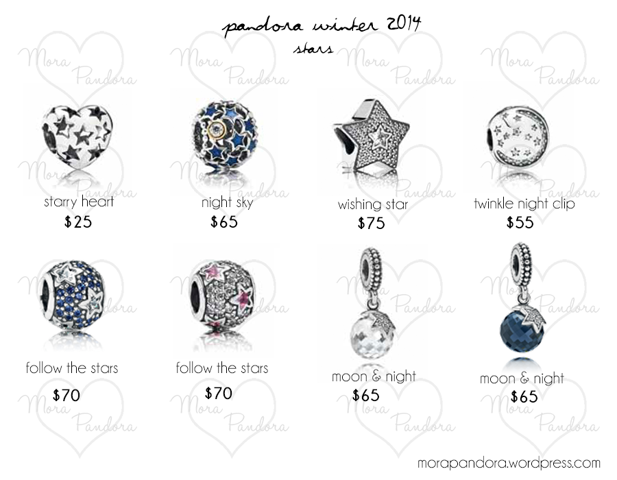 pandora meaning of charms