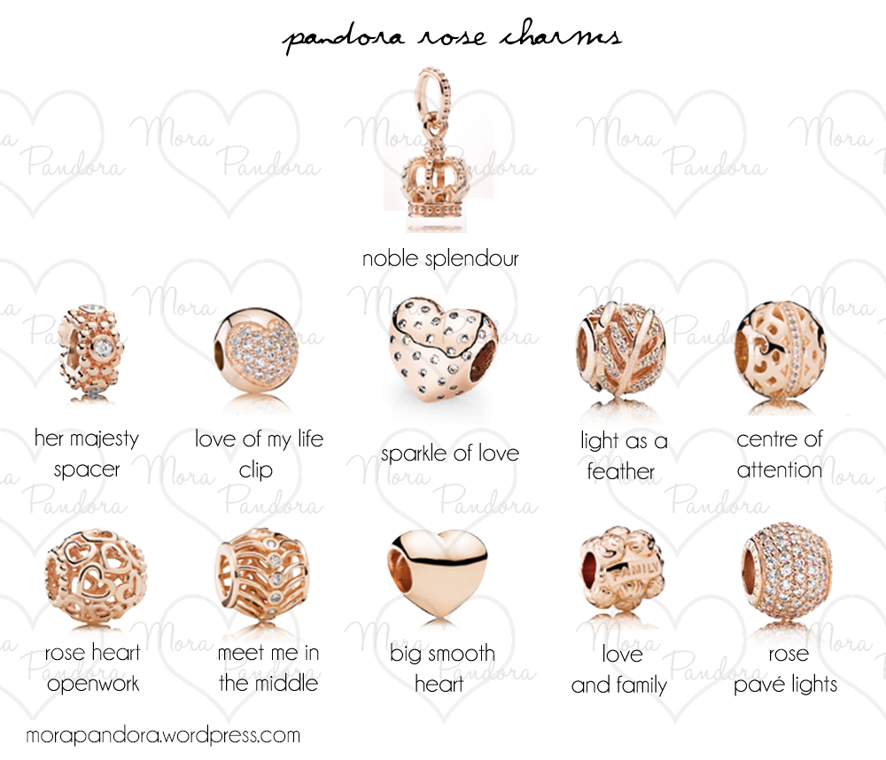 Pandora Rose Charms Mark